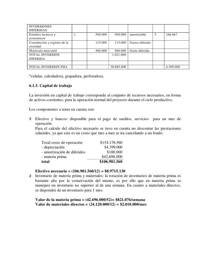 INVERSIONES DIFERIDAS Estudios tecnicos y             1        500.000     500.000    amortizable       5   166.667 econom...