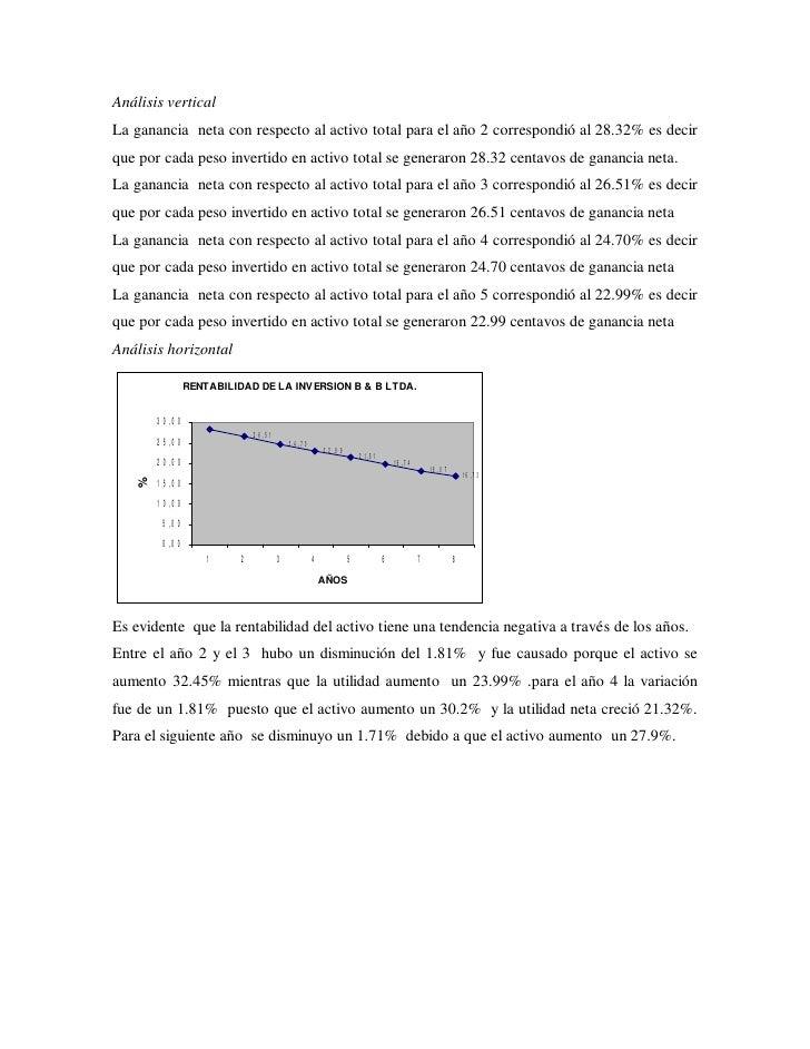 Análisis vertical La ganancia neta con respecto al activo total para el año 2 correspondió al 28.32% es decir que por cada...