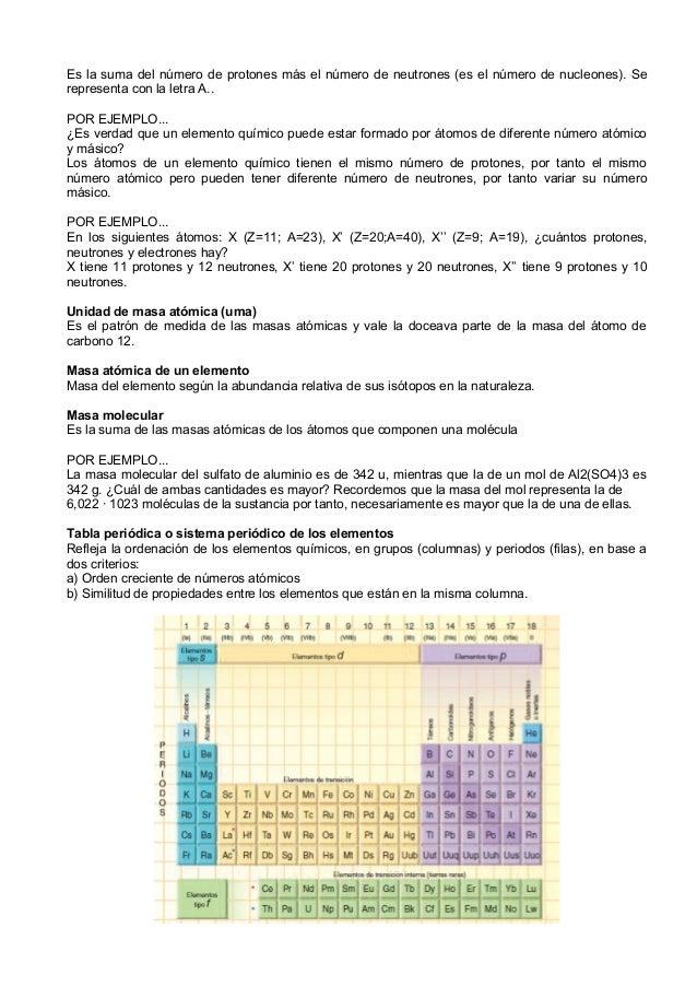 Estructura atmica de la materia nmero msico 2 urtaz Choice Image