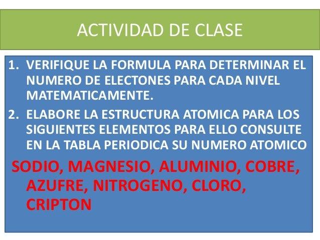 estructura atomica 9 - Tabla Periodica Y Estructura Atomica