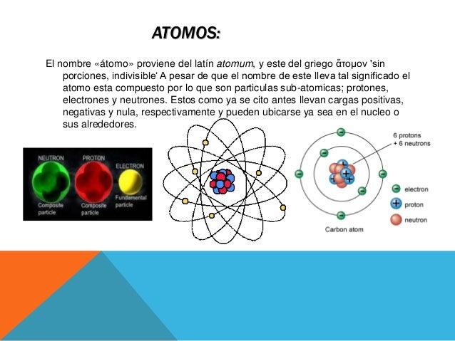 Estructura atomica de la materia y particulas subatomica for Que significa molecula