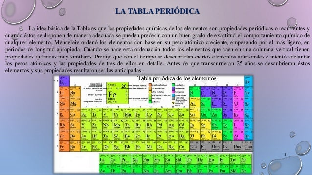 Estructura atomica de los materiales 5 5 la tabla peridica urtaz Image collections