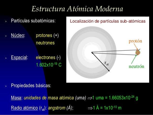 Estructura Atomica Moderna