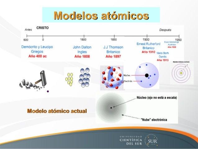 Estructura Atomica Ucsur