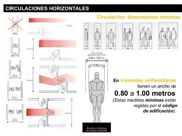 Medidas Minimas Para Sala De Estar ~ No hay notas en la diapositiva