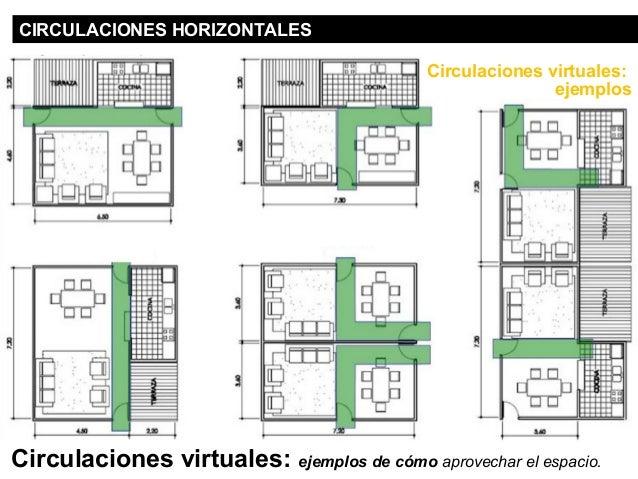 Medidas Minimas Para Sala De Estar ~ circulaciones horizontales circular dentro de la sala de estar y