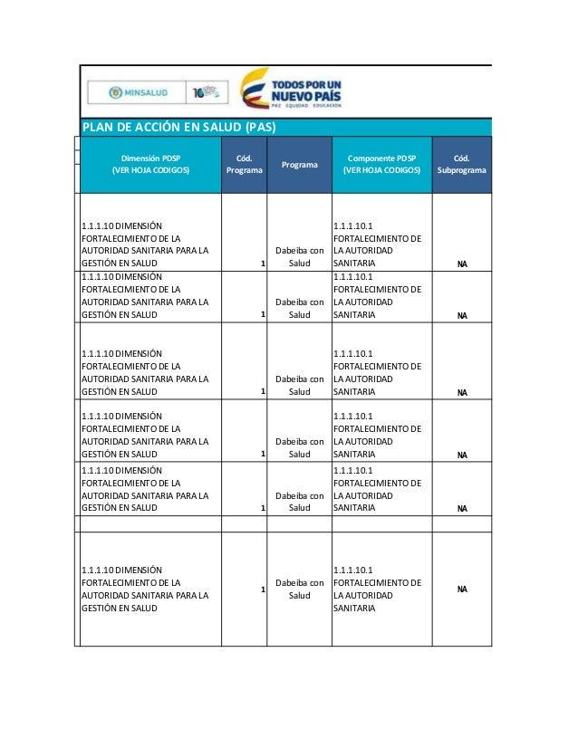 1.1.1.10 DIMENSIÓN FORTALECIMIENTO DE LA AUTORIDAD SANITARIA PARA LA GESTIÓN EN SALUD 1 Dabeiba con Salud 1.1.1.10.1 FORTA...