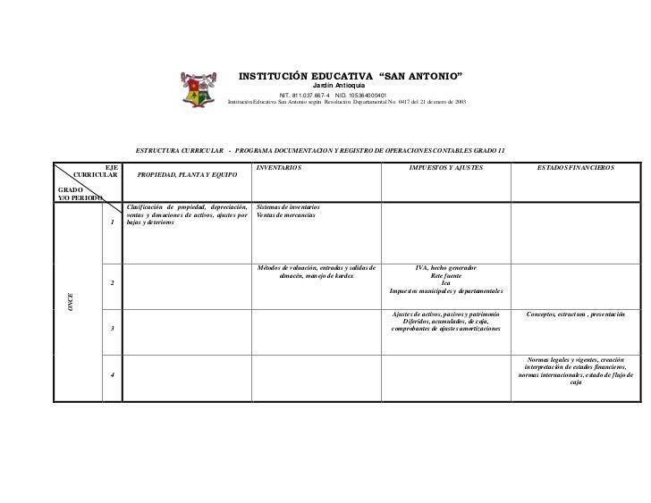 Estructura Curricular 11