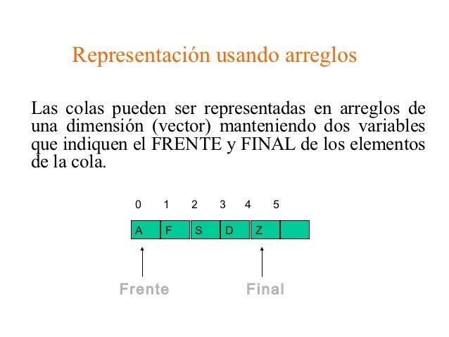 Representación usando arreglosLas colas pueden ser representadas en arreglos deuna dimensión (vector) manteniendo dos vari...