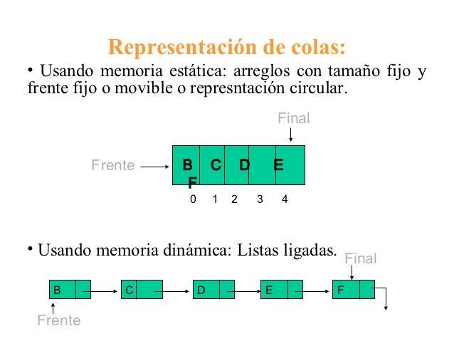 Representación de colas:• Usando memoria estática: arreglos con tamaño fijo yfrente fijo o movible o represntación circula...