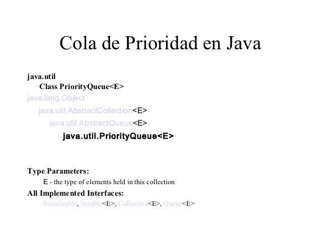 Cola de Prioridad en Javajava.util   Class PriorityQueue<E>java.lang.Object   java.util.AbstractCollection<E>      java.ut...