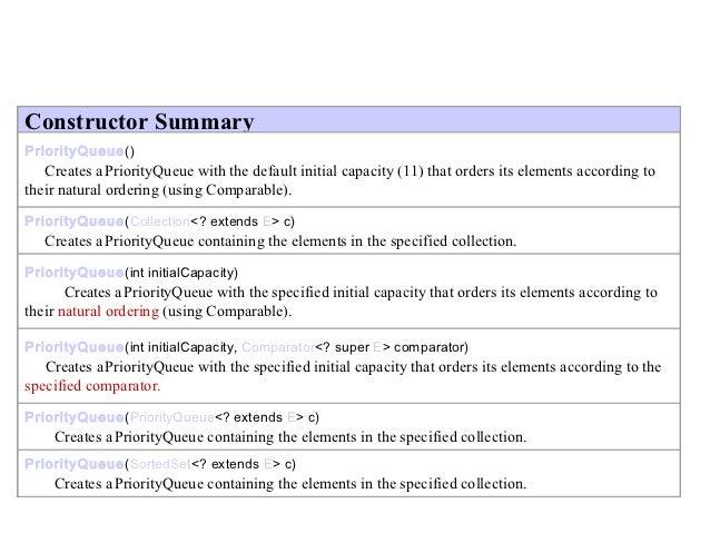 Constructor SummaryPriorityQueue ()   Creates a PriorityQueue with the default initial capacity (11) that orders its eleme...