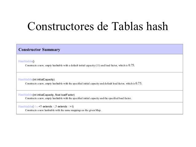 Constructores de Tablas hashConstructor SummaryHashtable()      Constructs a new, empty hashtable with a default initial c...