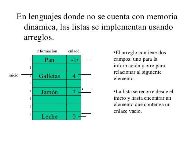 En lenguajes donde no se cuenta con memoria     dinámica, las listas se implementan usando     arreglos.             infor...