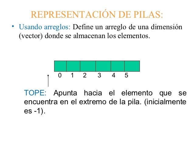 REPRESENTACIÓN DE PILAS:• Usando arreglos: Define un arreglo de una dimensión  (vector) donde se almacenan los elementos. ...