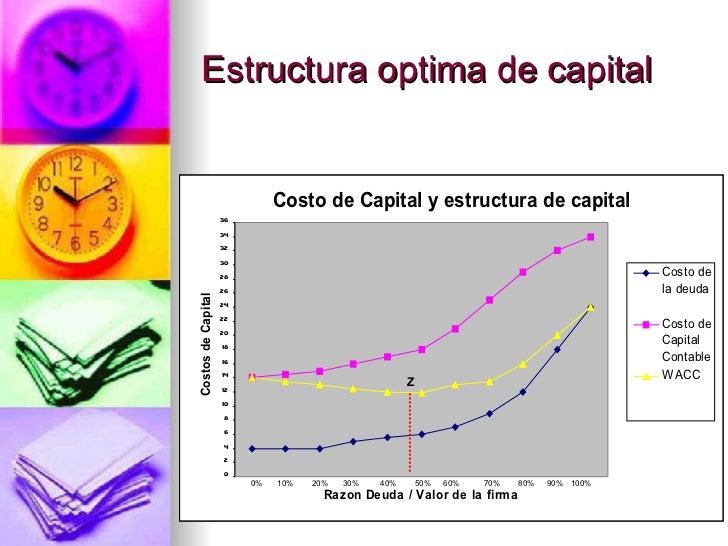Estructura De Capital