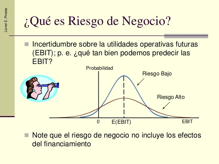 Estructura de Capital y Apalancamiento Slide 2