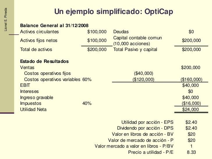 Estructura De Capital Y Apalancamiento