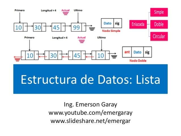Estructura De Datos Lista