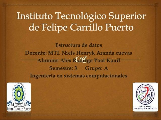 Estructura de datos  Docente: MTI. Niels Henryk Aranda cuevas  Alumno: Alex Rodrigo Poot Kauil  Semestre: 3 Grupo: A  Inge...