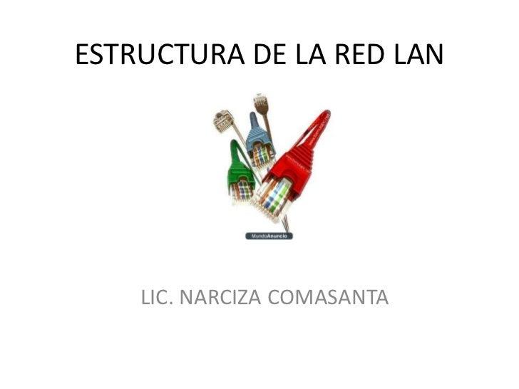 ESTRUCTURA DE LA RED LAN    LIC. NARCIZA COMASANTA