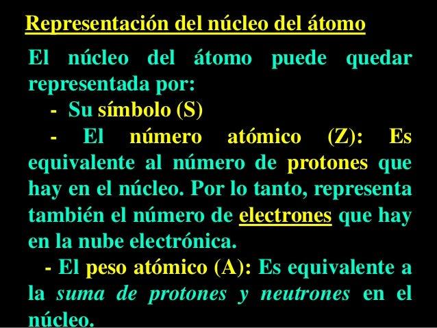 Estructura Del Atomo Copia