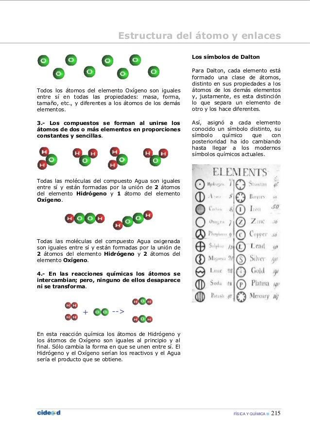 Estructura Del Atomo Y Enlaces