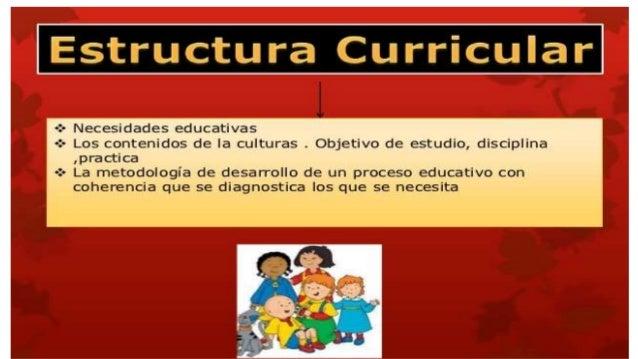 Característica del diseño curricular Integración curricular: implica mantener equilibrio de los conocimientos curriculares...