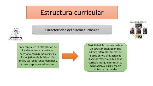 . Elementos organizadores del diseño curricular El diseño curricular ha considerado los siguientes elementos organizadores...