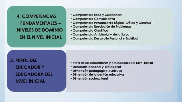 Estructura del dise o curricular del nivel inicial for Curriculum de nivel inicial