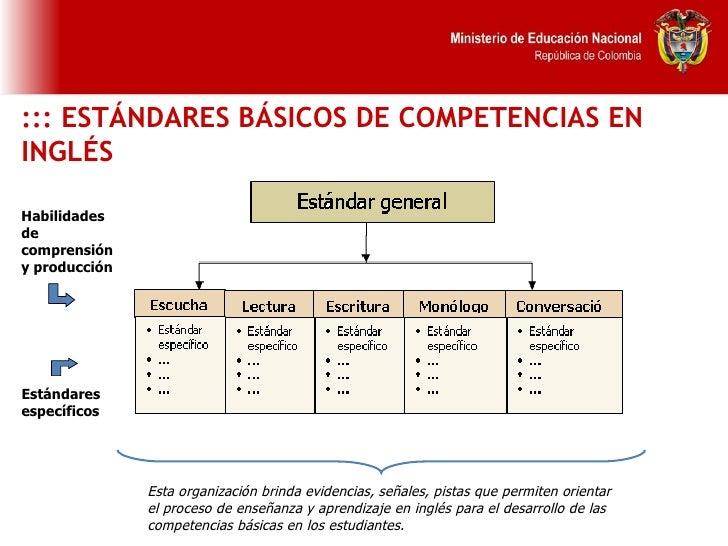 Estructura de los est ndares for Competencias del ministerio del interior
