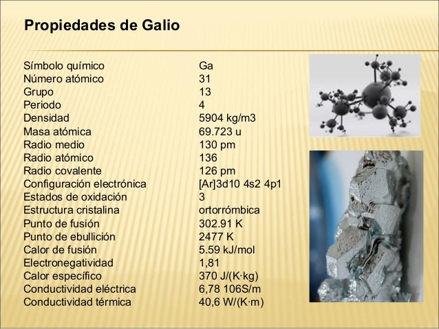 Propiedades de GalioSímbolo químico             GaNúmero atómico              31Grupo                       13Periodo     ...