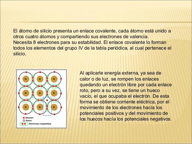 El átomo de silicio presenta un enlace covalente, cada átomo está unido aotros cuatro átomos y compartiendo sus electrones...