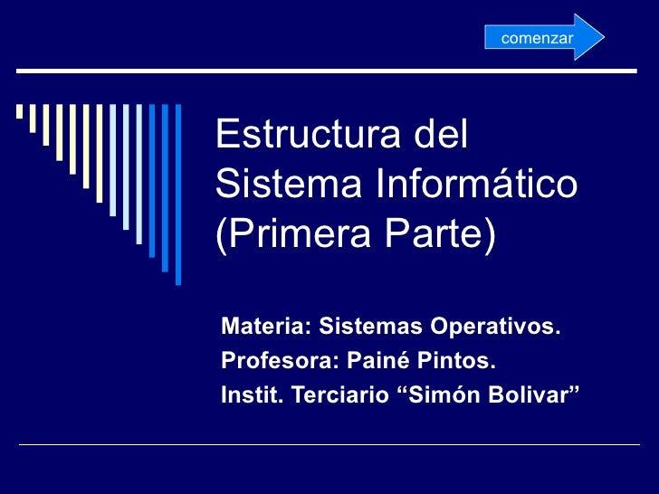 Estructura del Sistema Informático (Primera Parte) Materia: Sistemas Operativos. Profesora: Painé Pintos. Instit. Terciari...