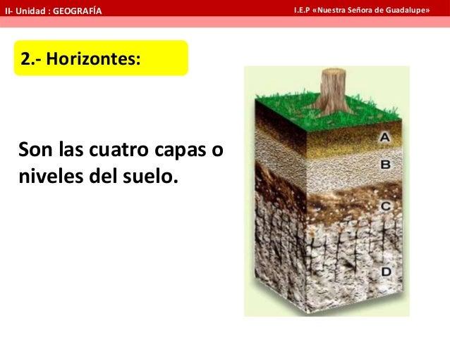 estructura del suelo On 4 horizontes del suelo