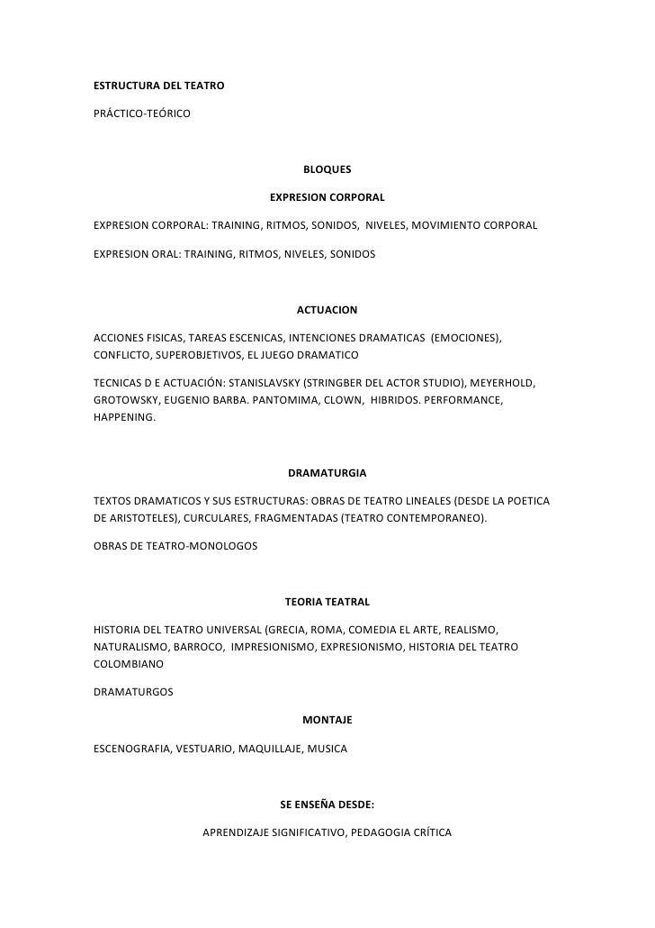 ESTRUCTURA DEL TEATRO<br />PRÁCTICO-TEÓRICO<br />BLOQUES <br />EXPRESION CORPORAL<br />EXPRESION CORPORAL: TRAINING, RITMO...