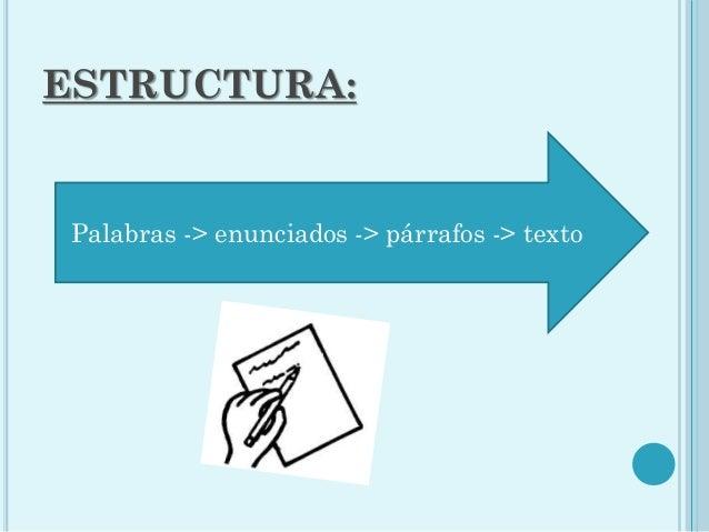 Lectura Expresión Oral Y Escrita Estructura De Textos