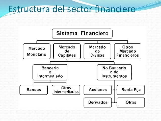 Estructura De Sistema Financiero