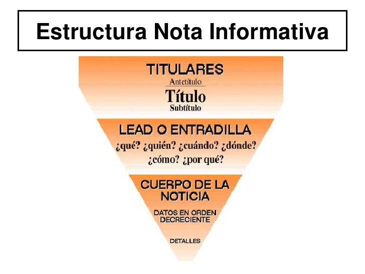 Estructura De Una Noticia