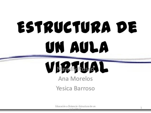 Estructura de   un Aula   Virtual    Nayelly Russo     Ana Morelos     Yesica Barroso     Educación a Distancia -Estructur...