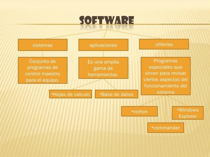 Programas especiales que sirven para revisar ciertos aspectos del funcionamiento del sistema Es una amplia gama de herrami...