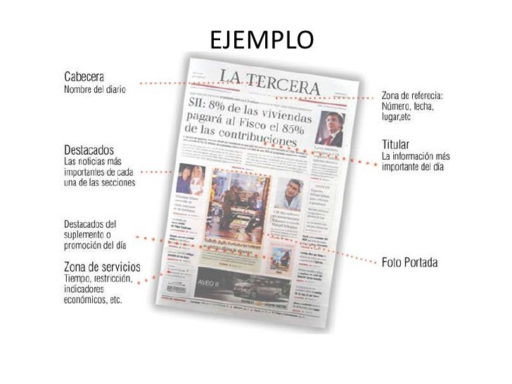 Estructura de un periodico for Estructura del periodico mural