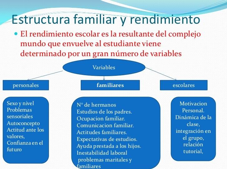 Estructura Familiar Y Rendimiento Escolar