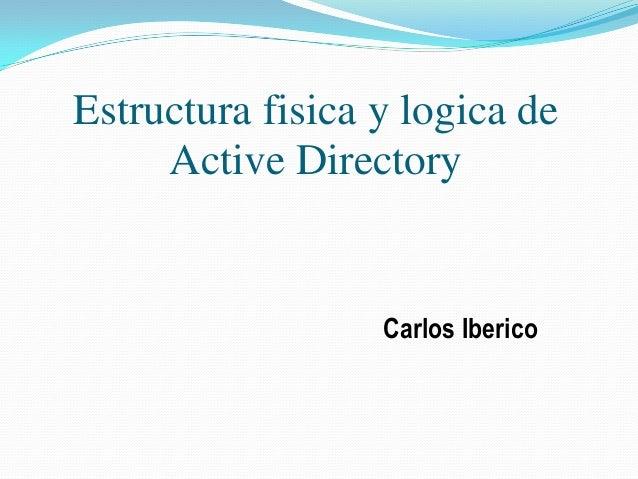 Estructura fisica y logica de Active Directory Carlos Iberico