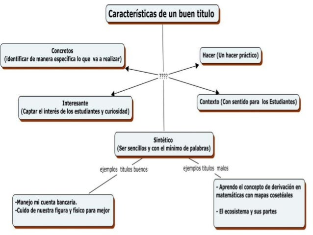 Estructura Formal De Un Proyecto Formativo S Tobón