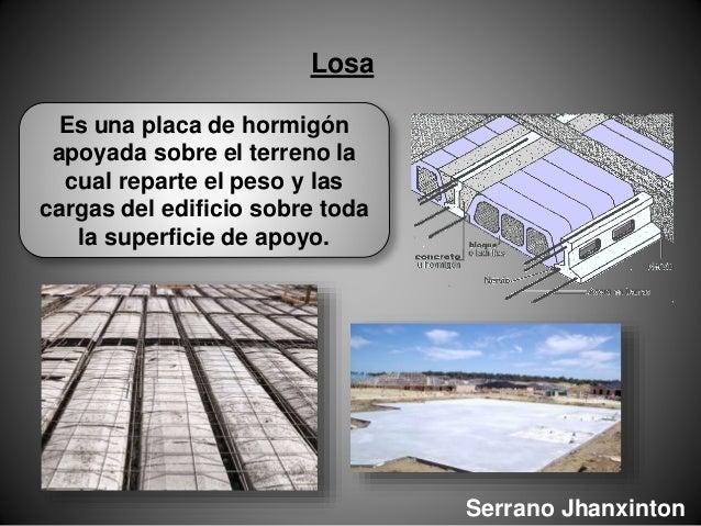 Estructura iii dise o de losas y tipos de losas for Losas de pared