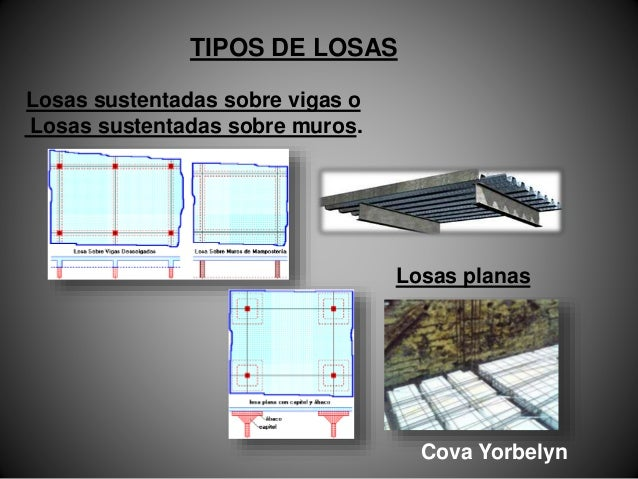 Estructura iii dise o de losas y tipos de losas - Losas de hormigon para jardines ...