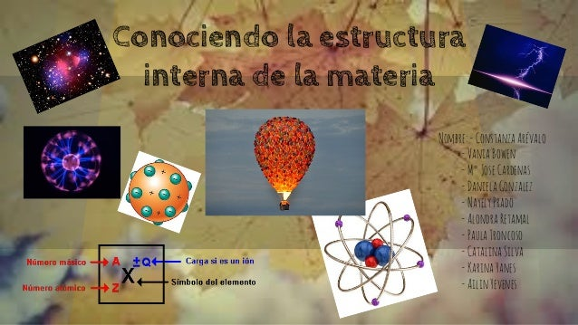 Conociendo la estructura interna de la materia Nombre:-ConstanzaArévalo -VaniaBowen -M°JoseCardenas -DanielaGonzalez -Naye...