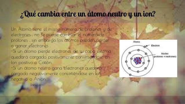 ¿Qué cambia entre un átomo neutro y un ion? Un Átomo tiene el mismo número de protones y de electrones , no se puede cambi...