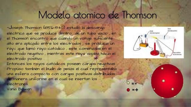 Modelo atomico de Thomson -Joseph Thomson (1856-1940) estudió la descarga eléctrica que se produce dentro de un tubo vacío...
